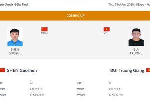 Trực tiếp chung kết Wushu ASIAD: Thua Trung Quốc, Wushu Việt Nam có thêm 1 HCB