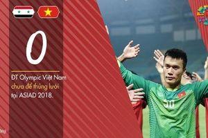 Những con số đặc biệt của Olympic Việt Nam tại Asiad 2018