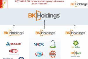 Hệ thống DN thuộc BK Holdings - mô hình tiêu biểu thương mại hóa công nghệ