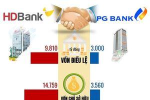 Sáp nhập PGBank vào HDBank - quy mô tín dụng vượt trội
