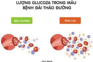 Chế độ ăn uống và bệnh tiểu đường