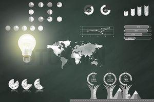 Tăng trưởng công nghiệp: Bệ đỡ đà tăng trưởng kinh tế quý III
