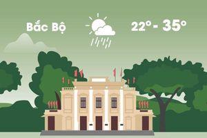 Thời tiết ngày 16/9: Bắc Bộ nắng nóng trước khi mưa lớn vì bão số 6