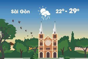 Thời tiết ngày 19/9: Sài Gòn, Hà Nội nắng gián đoạn vì mưa dông