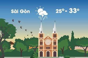 Thời tiết ngày 23/9: Sài Gòn mưa lớn vào trưa, chiều