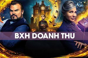 BXH doanh thu Bắc Mỹ (21/9 - 23/9): Phim mới của Universal giành ngôi vương, 'The Predator' gây thất vọng trong tuần thứ hai