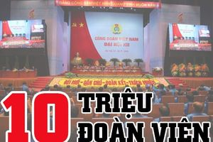 Dấu ấn tổ chức Công đoàn Việt Nam