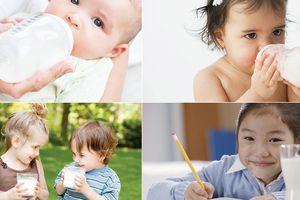 Sữa học đường: Vì dinh dưỡng và chiều cao của thế hệ tương lai