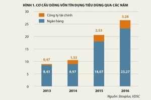 Tima.vn nhận vốn đầu tư 3 triệu đô la từ quỹ BRCM