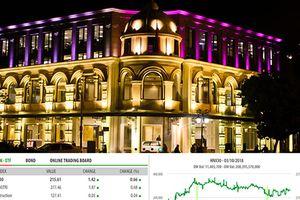 Giá trị vốn hóa tại HNX đạt hơn 207 nghìn tỷ đồng