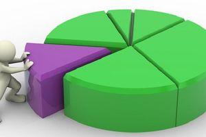 Quỹ ngoại đến từ Thái tiếp tục 'sang tay' hơn 1 triệu cổ phiếu MWG