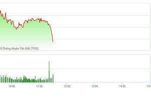 Chứng khoán sáng 5/10: Thị trường ngập sắc đỏ, VN-Index mất mốc 1020