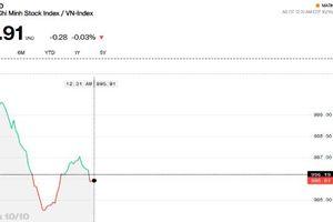 Chứng khoán sáng 10/10: Thị trường đã cân bằng hơn
