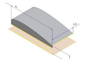 Nghiên cứu ảnh hưởng của tấm chắn mút cánh lên các đặc tính khí động của cánh có độ giãn dài bằng 1 chịu ảnh hưởng của hiệu ứng mặt đất