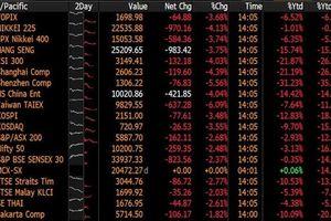 Điều gì khiến thị trường chứng khoán toàn cầu chìm trong 'biển lửa'?