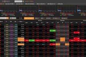 Chứng khoán toàn cầu lao dốc, VN-Index chìm trong sắc đỏ