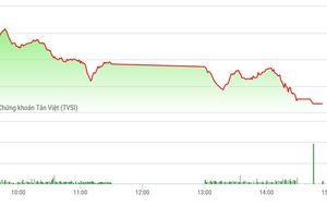 Chứng khoán chiều 15/10: Thanh khoản vẫn giảm, VN-Index chốt thấp nhất ngày
