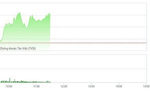 Chứng khoán sáng 16/10: Hàng T3 chưa xả, thị trường mạnh dần lên