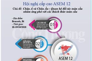 ASEM 12 và sự tham gia tích cực của Việt Nam