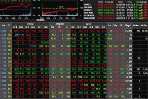 Phiên 19/10: Thị trường chứng khoán hãm đà rơi chỉ số cuối phiên