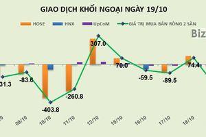 Phiên 19/10: Khối ngoại rút thêm gần 263 tỷ đồng ngày cuối tuần