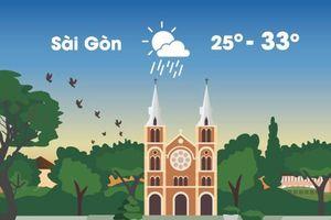 Thời tiết ngày 21/10: Hà Nội và Sài Gòn nắng gián đoạn, mưa rào
