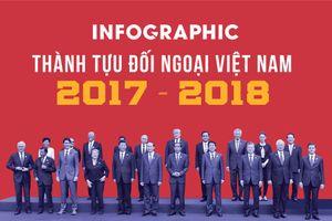Việt Nam và những dấu ấn đối ngoại nổi bật 2017-2018