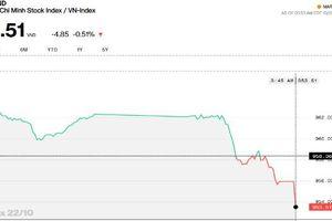 Chứng khoán chiều 22/10: Nhà đầu tư vẫn quá cảnh giác, VN-Index quay đầu giảm điểm