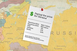 Trừng phạt Ukraine: Vì sao Nga đợi tới bây giờ?