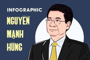 Tiểu sử tân Bộ trưởng Thông tin và Truyền thông Nguyễn Mạnh Hùng