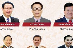 Quốc hội chốt danh sách 48 chức danh thuộc diện lấy phiếu tín nhiệm