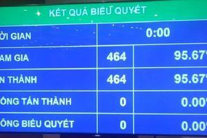 Quốc hội công bố kết quả lấy phiếu tín nhiệm với 48 lãnh đạo cấp cao