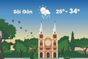 Thời tiết ngày 25/10: Sài Gòn nắng nóng 34 độ C