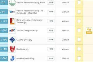7 trường đại học Việt Nam lọt top 500 trường châu Á nói lên điều gì?