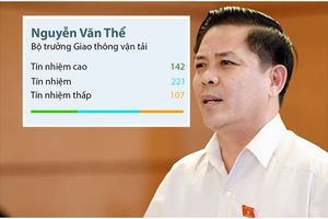 BOT, vá đường cao tốc khiến Bộ trưởng GTVT Nguyễn Văn Thể nhận tín nhiệm thấp?