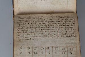 Bất ngờ với những ghi chép của thầy phù thủy cách đây 350 năm