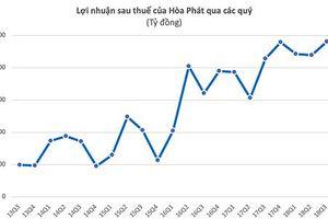 9 tháng, Hòa Phát cán mốc lợi nhuận sau thuế hơn 6.800 tỷ đồng