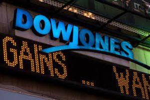 Dao động trong phiên hơn 900 điểm, điều gì đang xảy ra với Dow Jones?