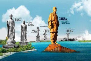 Ấn Độ chính thức khánh thành bức tượng cao nhất thế giới
