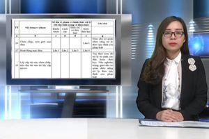 Bản tin Pháp luật: Dư luận 'dậy sóng' trước dự thảo Thông tư có 1-0-2 của Bộ giáo dục