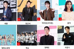 Bình chọn 'Asia Artist Awards' vòng cuối: Đây là 10 nghệ sĩ nổi trội đã 'đánh bài' 90 đối thủ đáng gờm