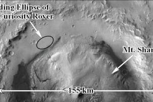 Bằng chứng của một trận lụt chứng minh sao Hỏa đã từng rất giống Trái đất