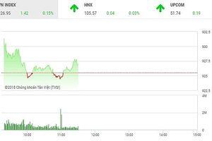 Phiên sáng 6/11: Dòng tiền thận trọng, VN-Index giằng co nhẹ
