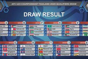 Việt Nam gặp Thái Lan ở vòng loại U23 châu Á 2020