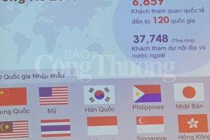 TAITRA giới thiệu 6 triển lãm quy mô lớn nhất tại Đài Loan năm 2019