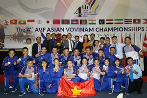 Tuyển Vovinam Việt Nam giành ngôi đầu toàn đoàn tại Giải vô địch châu Á lần thứ 4 năm 2018