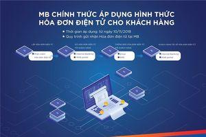 MB chính thức áp dụng hóa đơn điện tử từ ngày 10-11