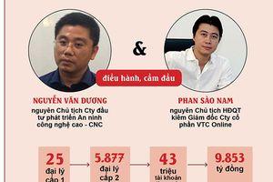 Những con số khó tin trong phiên tòa xử ông Phan Văn Vĩnh