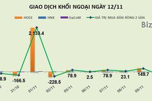 Phiên 12/11: Khối ngoại tập trung giải ngân vào HNX và UpCoM