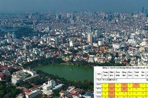 Hà Nội: Nhiều địa điểm chất lượng không khí đang ở mức rất kém